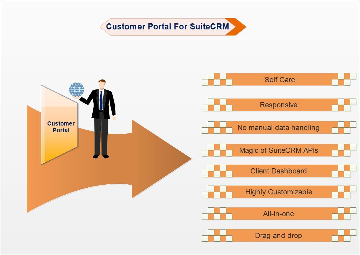 Customer Portal 4.jpg