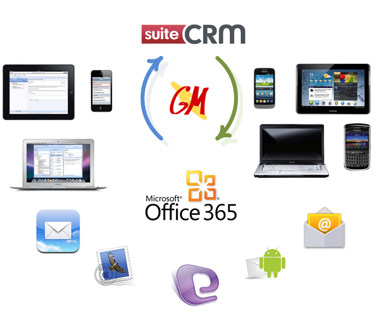 SuiteCRM and Outlook 365 Integration