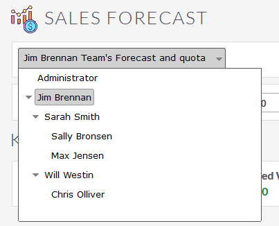 Sales forecast suitecrm users treeview