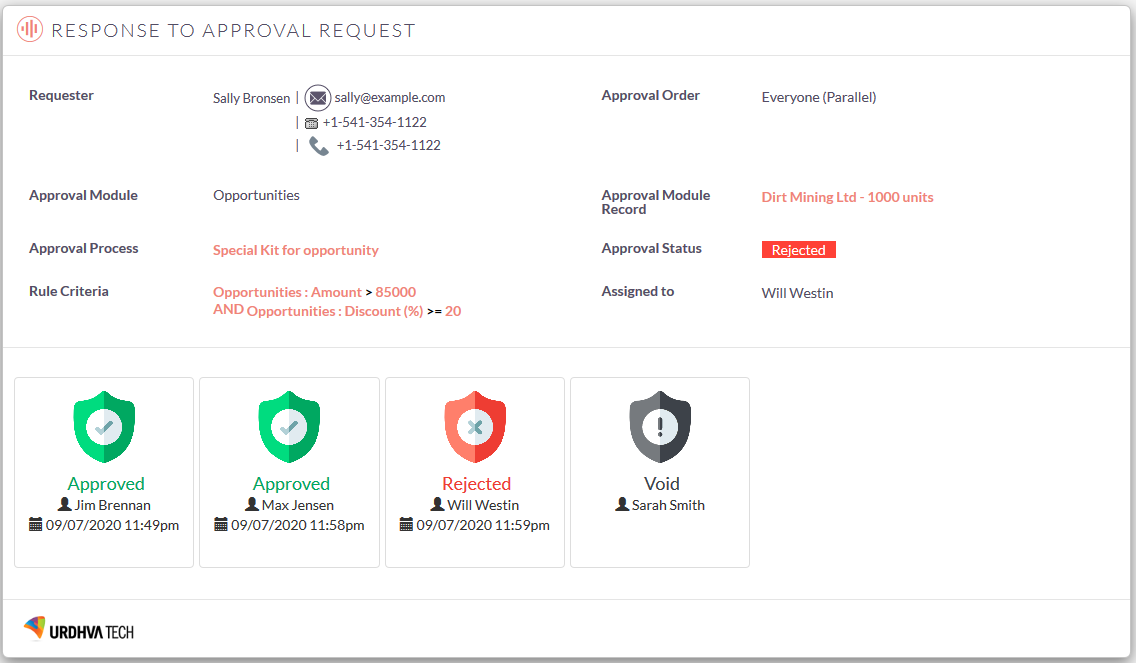 SuiteCRM Approval Process respond to approval request
