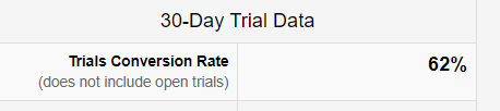 trial-conversion.png