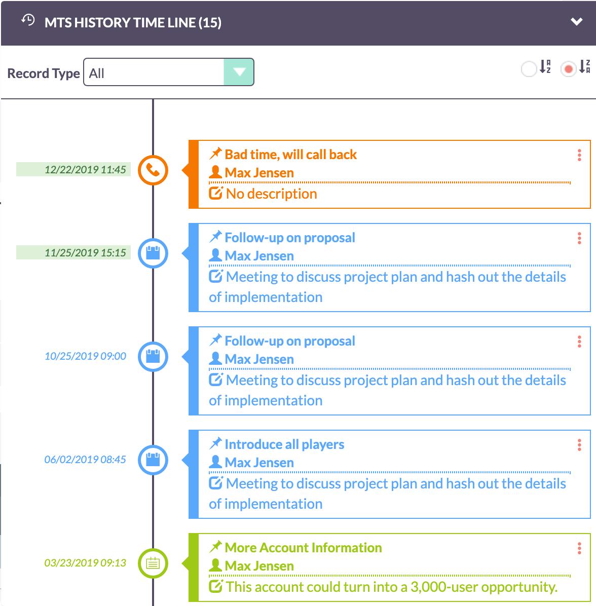 SuiteCRM Timeline Dashle