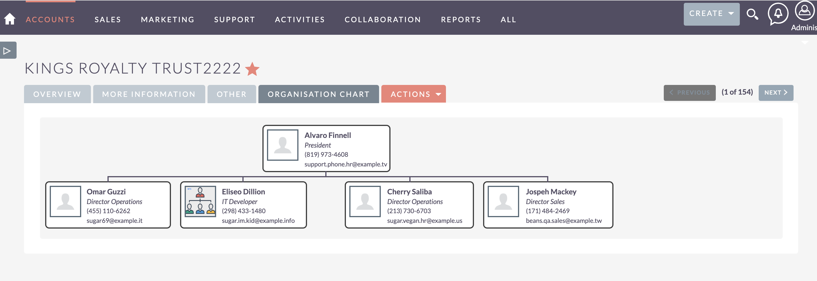 Org chart in Account view