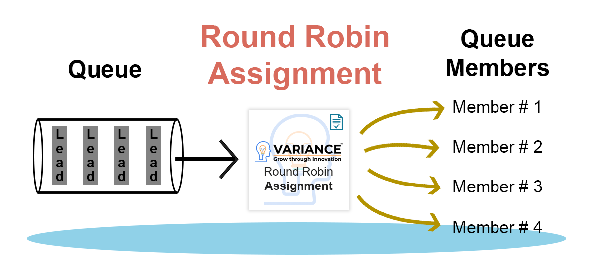 round-robin_config.png