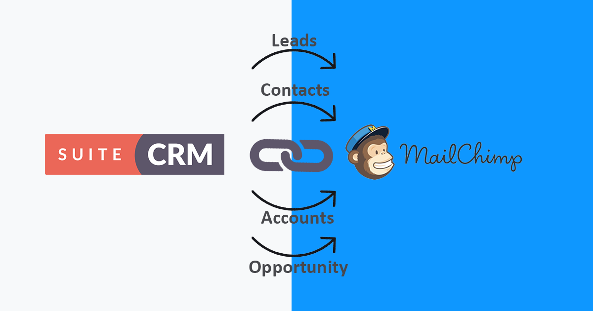 Webhook Integration for SuiteCRM Mailchimp leads